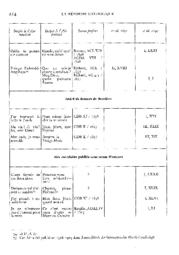 La Musique religieuse en France du concile de Trente à 1804, extrait 5
