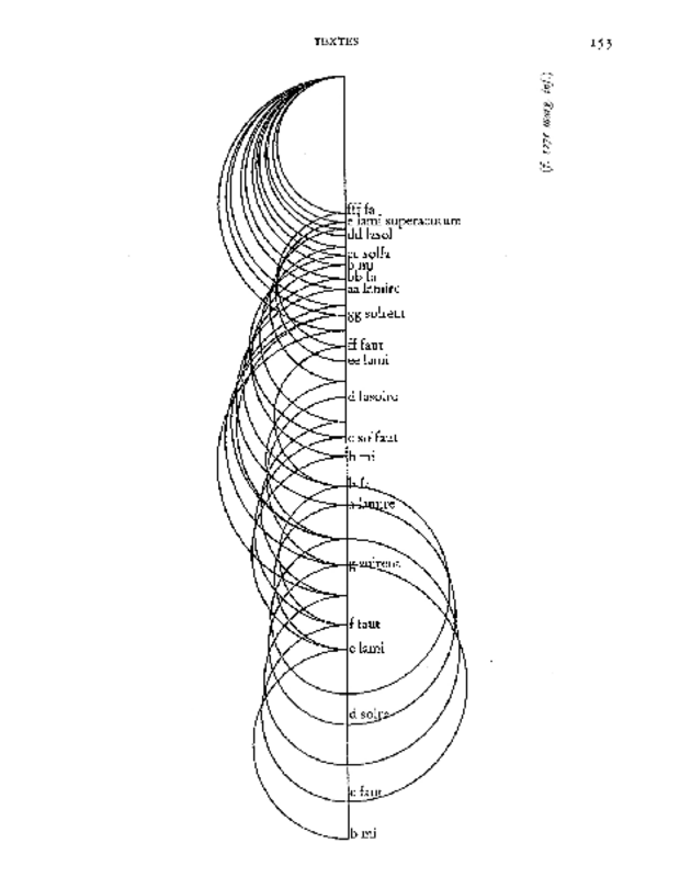 Mensura monochordi, extrait 6