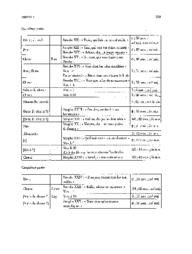 Le Chant des muses chrétiennes, extrait 7