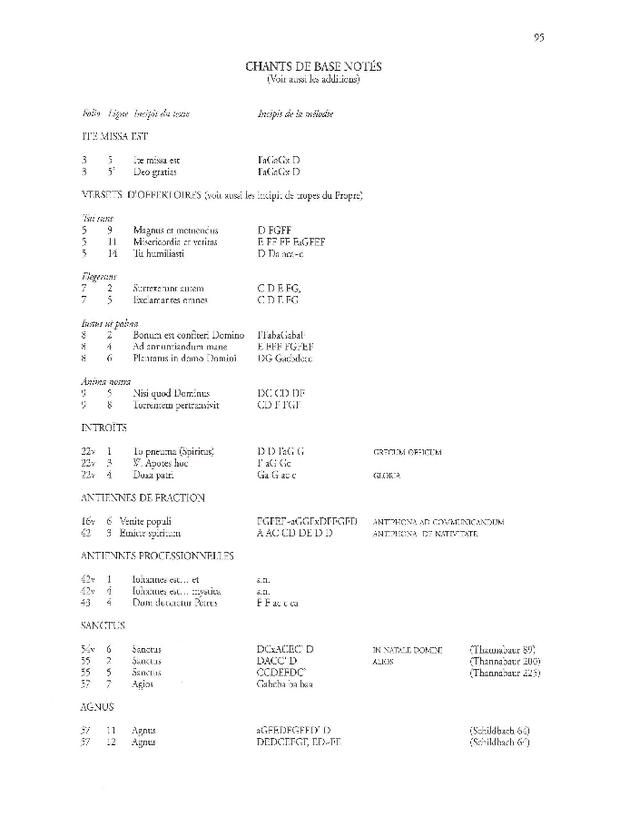 Tropaire séquentiaire prosaire prosulaire de Moissac, extrait 4