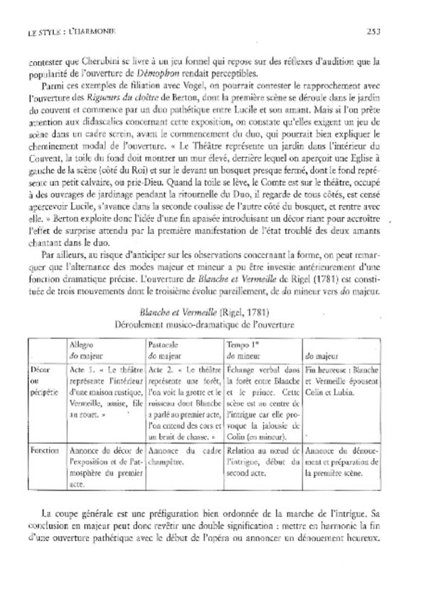 L'Ouverture d'opéra en France, extrait 4