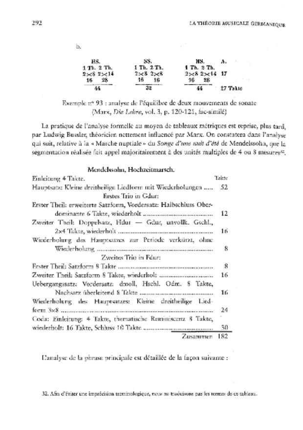 La Théorie musicale germanique du XIXe siècle et l'idée de cohérence, extrait 7