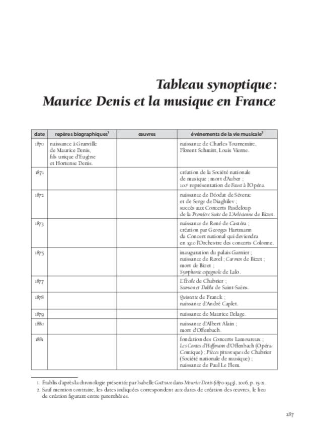 Maurice Denis et la musique, extrait 10