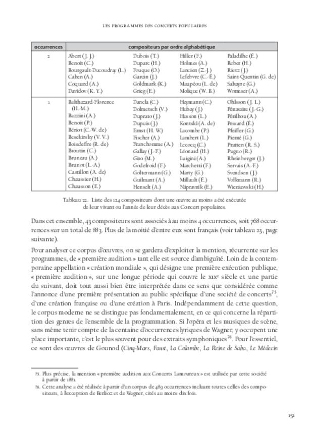 Jules Pasdeloup et les origines du concert populaire, extrait 6