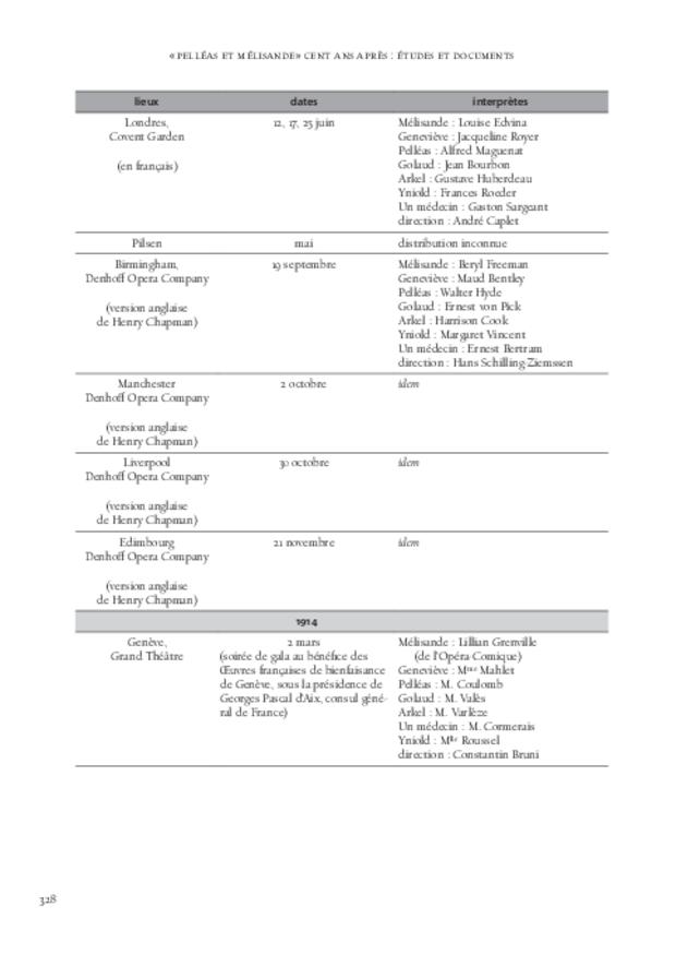 «Pelléas et Mélisande» cent ans après: études et documents, extrait 7