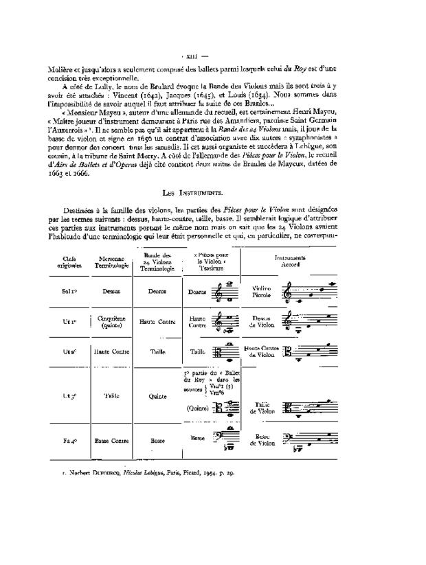 Pièces pour le violon à quatre parties de différents autheurs, extrait 3